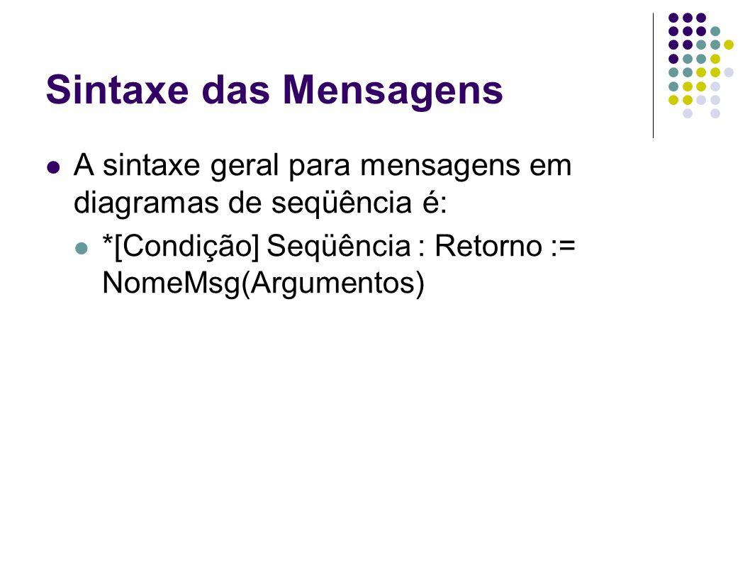 Sintaxe das MensagensA sintaxe geral para mensagens em diagramas de seqüência é: *[Condição] Seqüência : Retorno := NomeMsg(Argumentos)